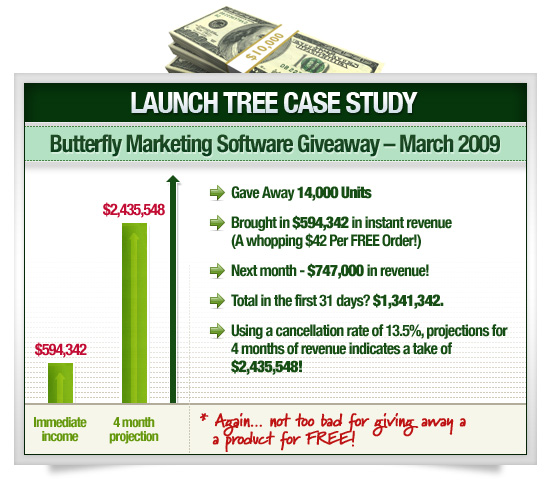 LaunchTree Is LIVE, Grab It Now!
